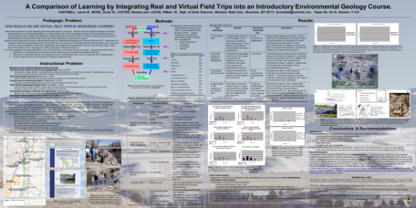 Water Wars field trip experience: a comparison of real and virtual field trips