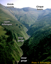Another example of an inner gorge