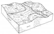 Clarion-Nicollet-Webster Catena Block diagram