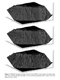 Figure 1. SIBERIA simulations.