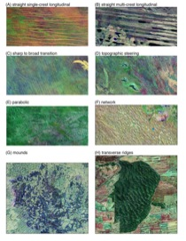 Fig. 2. Landsat images of major dune morphological types