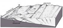 Sedimentary model for the Carrabassett Formation