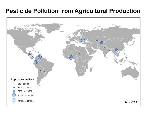 Agricultural Pesticides and Human Health