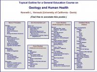 Draft Syllabus for a General Education Course on Medical Geology