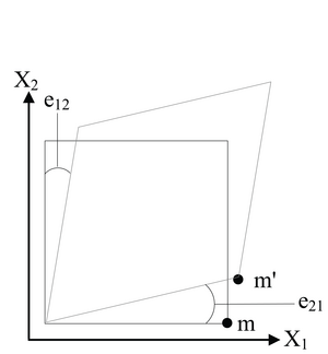 fig 5