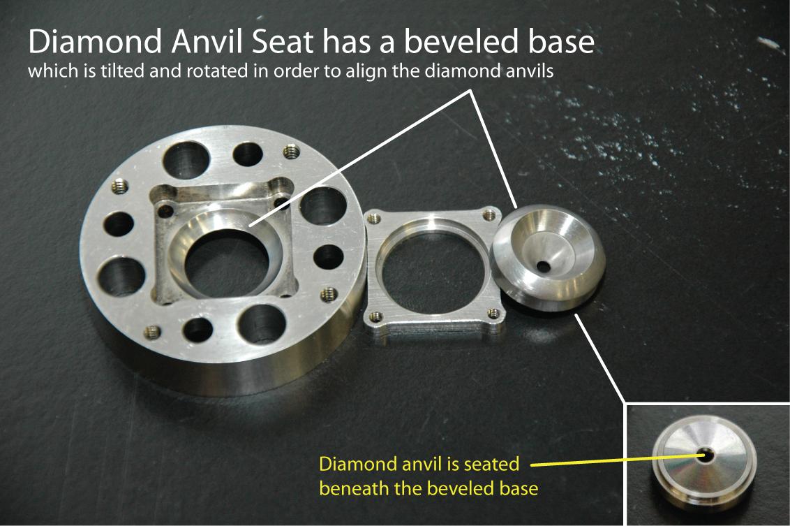 Diamond Anvil Cell