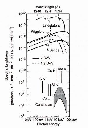 HR energy graph