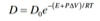 Pressure dependence of D