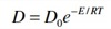 Temperature dependence of D