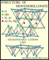 Montmorillonite Structure