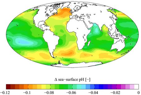 Supplemental Graph of pH values in oceans