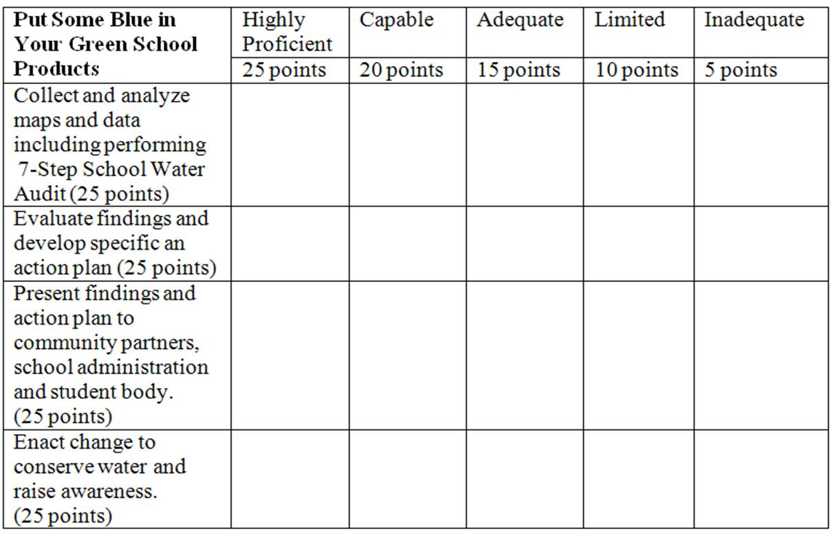 character personality essay strengths and weaknesses