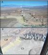 Southern San Andreas Fault Offsets