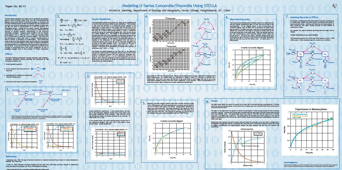 Uranium lead dating pdf creator