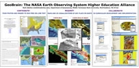 thumbnail image of poster: What the NASA Earth Observing System Higher Education Alliance Can Do For You