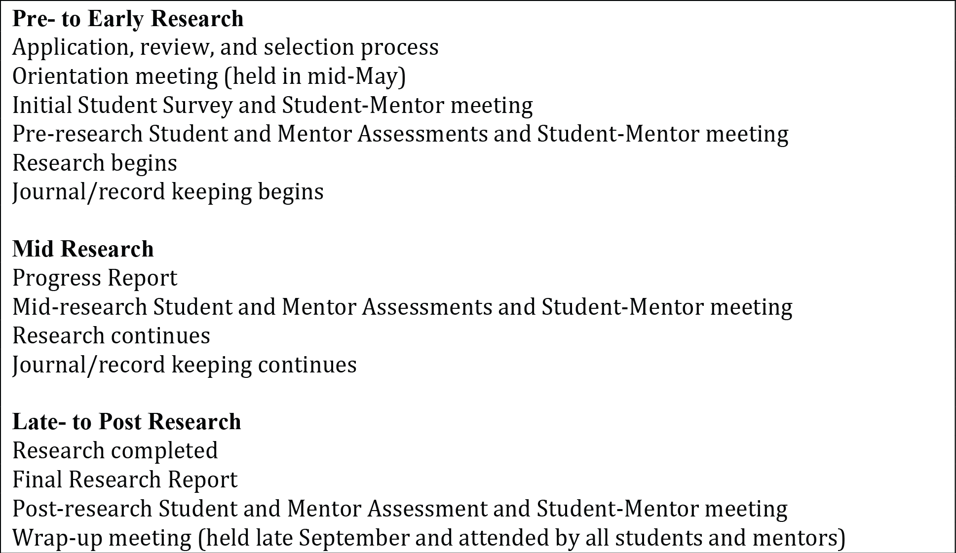 Forms of Authentic Assessment&nbspResearch Paper