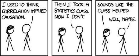 Students' Quantitative Reasoning Skills
