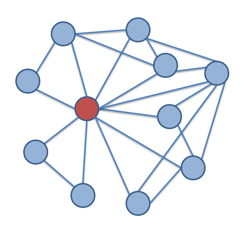 Essay connection between networks internet