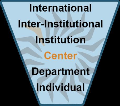 NSEC Levels of Communication