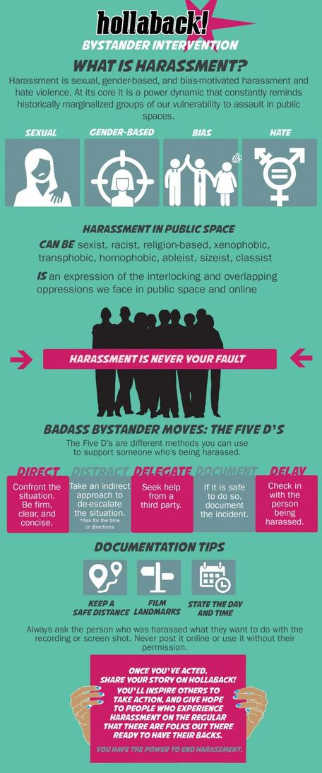 Hollaback! Bystander Intervention Infographic