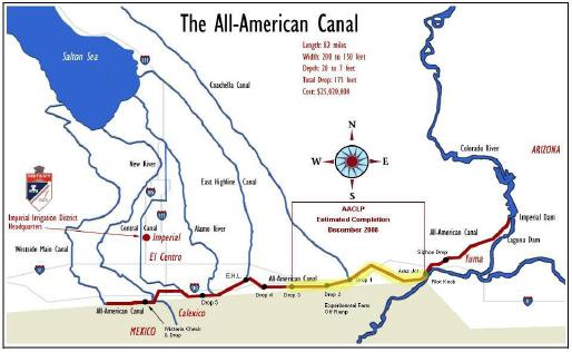 All American Canal : The all american canal