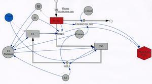 Ozone Vensim simulation