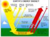 Energy Balance illustration