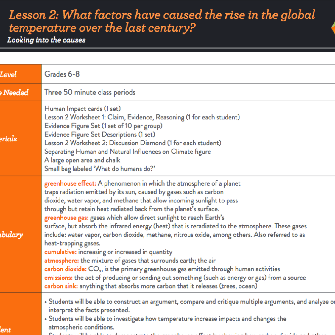worksheet Claim Evidence Reasoning Worksheets next generation climate lesson 2 what factors have caused the rise in global temperature over last century