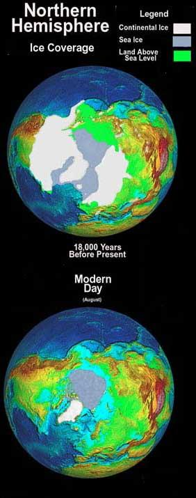 Ice age compared to present day