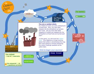 carbon cycle game image