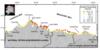 Erosion Rates Along Alaska's North Coast