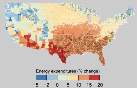 Projected Changes in Energy Expenditures