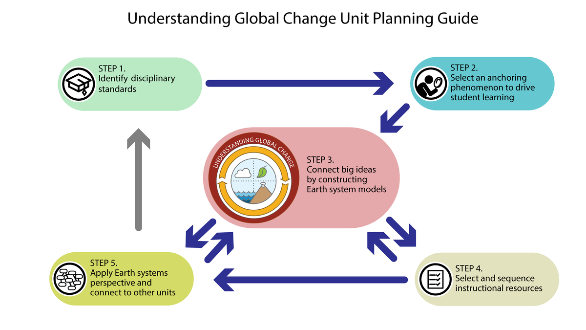 8 - UnitPlanningGuide_UGC_June052019_update2.png