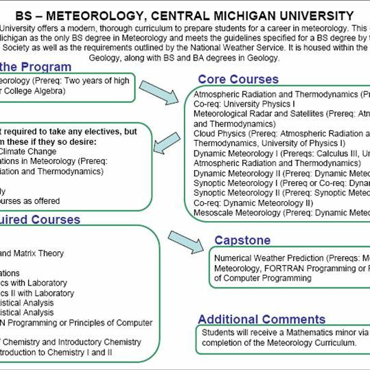 central michigan university application essay questions Find out admissions requirements for central michigan university, including gpa requirements and sat, act, and application requirements.