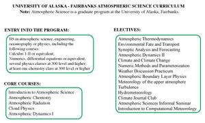 Curriculum for the atmospheric science program at UAF