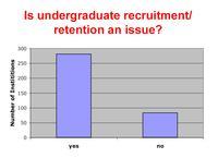 Is undergrad recruit/retention an issue