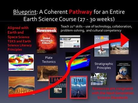 Blueprints are pathways