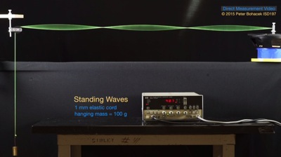 standing waves thumbnail