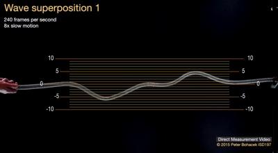 wave superposition thumbnail