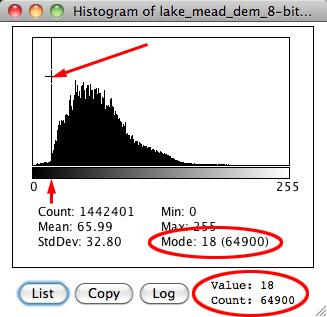 lake_mead_dem_histogram_labeled