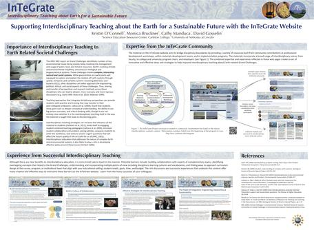 Supporting Interdisciplinary Teaching about the Earth for a Sustainable Future with the InTeGrate Website