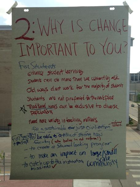 "Outcomes from ""Why is change important to you?"""