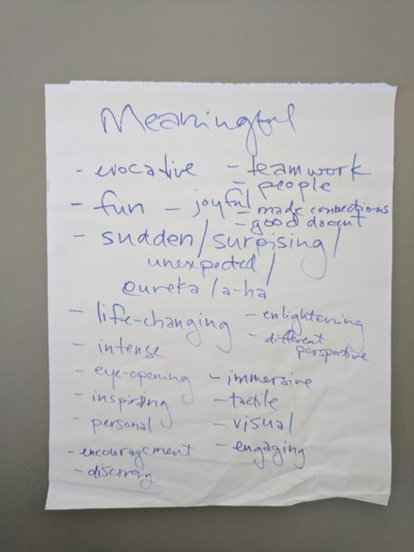 Making Meaning brainstorm