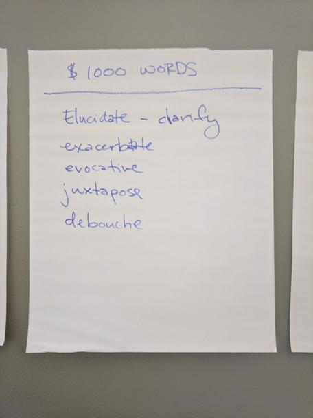 What's in a Word $1000 words brainstorm