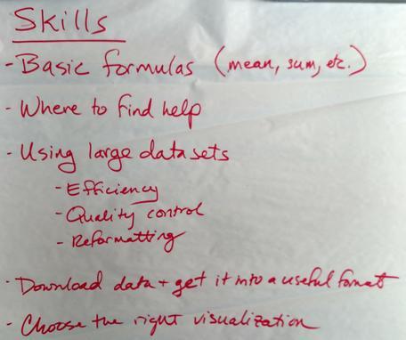 Group C ideas