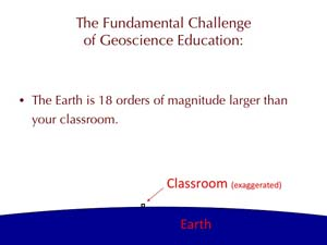 Comparison of size of Earth and size of classroom
