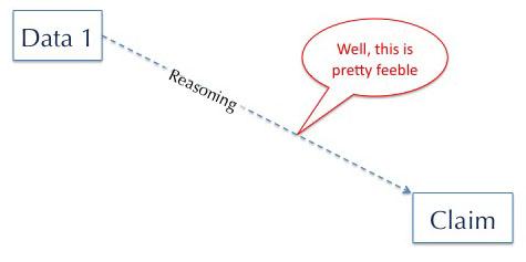 Diagram data type 1