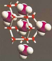 Gas Hydrate structure