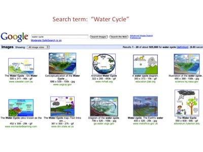 "Google search on ""water cycle"""