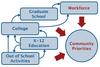 EC schematic pathway